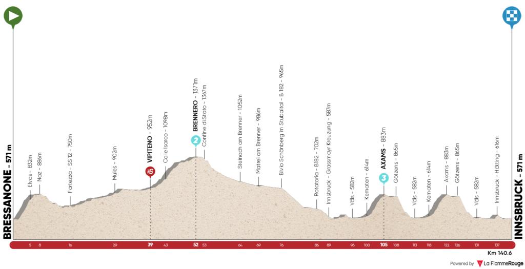 Vittoria di Moscon nella prima tappa del Tour of The Alps