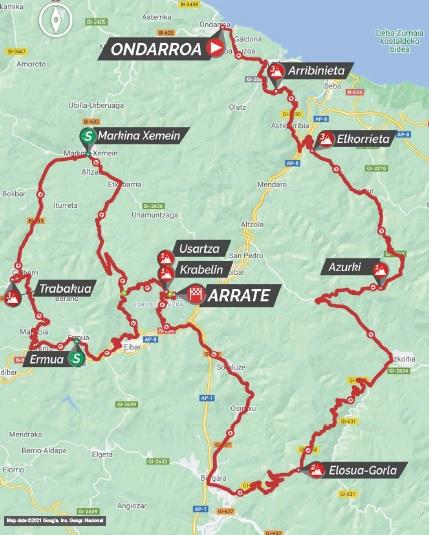 Itzulia Basque Country Stage 6