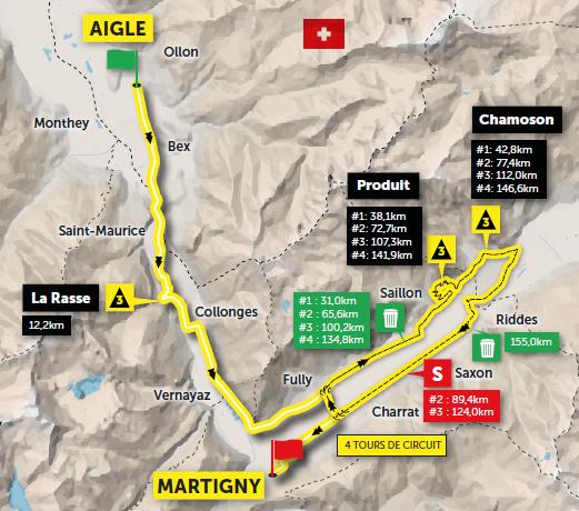Stage 2 Aigle - Martigny