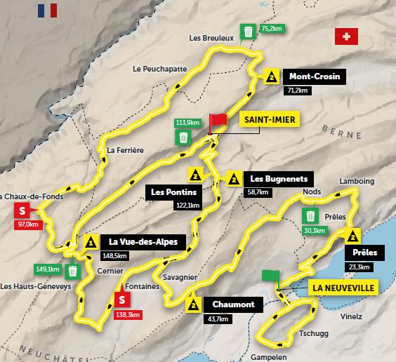 Tour de Romandie Stage 3 La Neuveville - Saint Imier